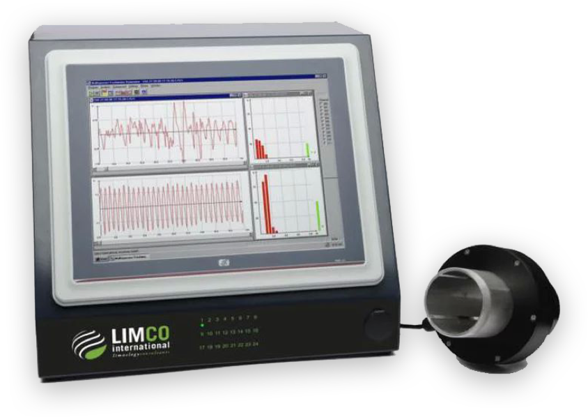 LimCo International Biomonitor